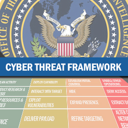 The Cyber Threat Framework
