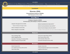 Click to view the ODNI Organizational Chart