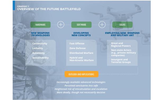 NIC-2021-02493--Future-of-the-Battlefiel