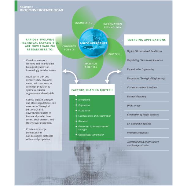 NIC-2021-02494--Future-of-the-Biotech-1.