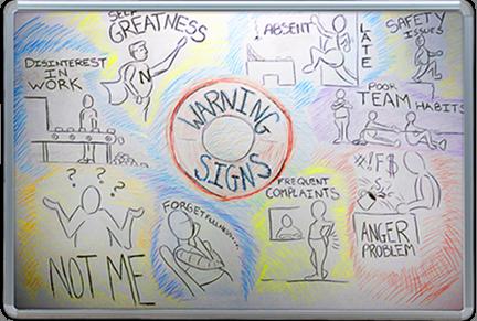 ODNI Mental Wellness Course